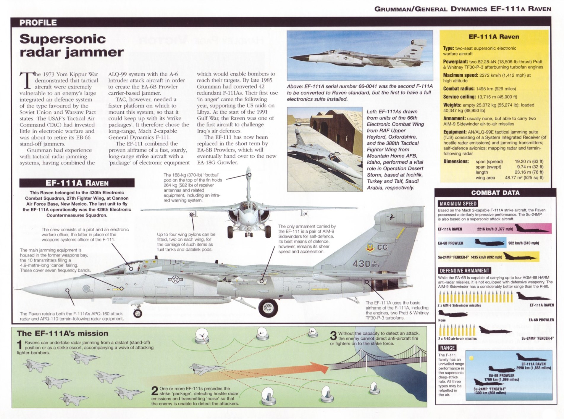 Grumman/General Dynamics EF-111 Raven   Weapons and Warfare
