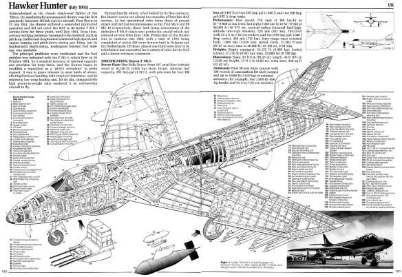 Hawker Hunter | Weapons and Warfare