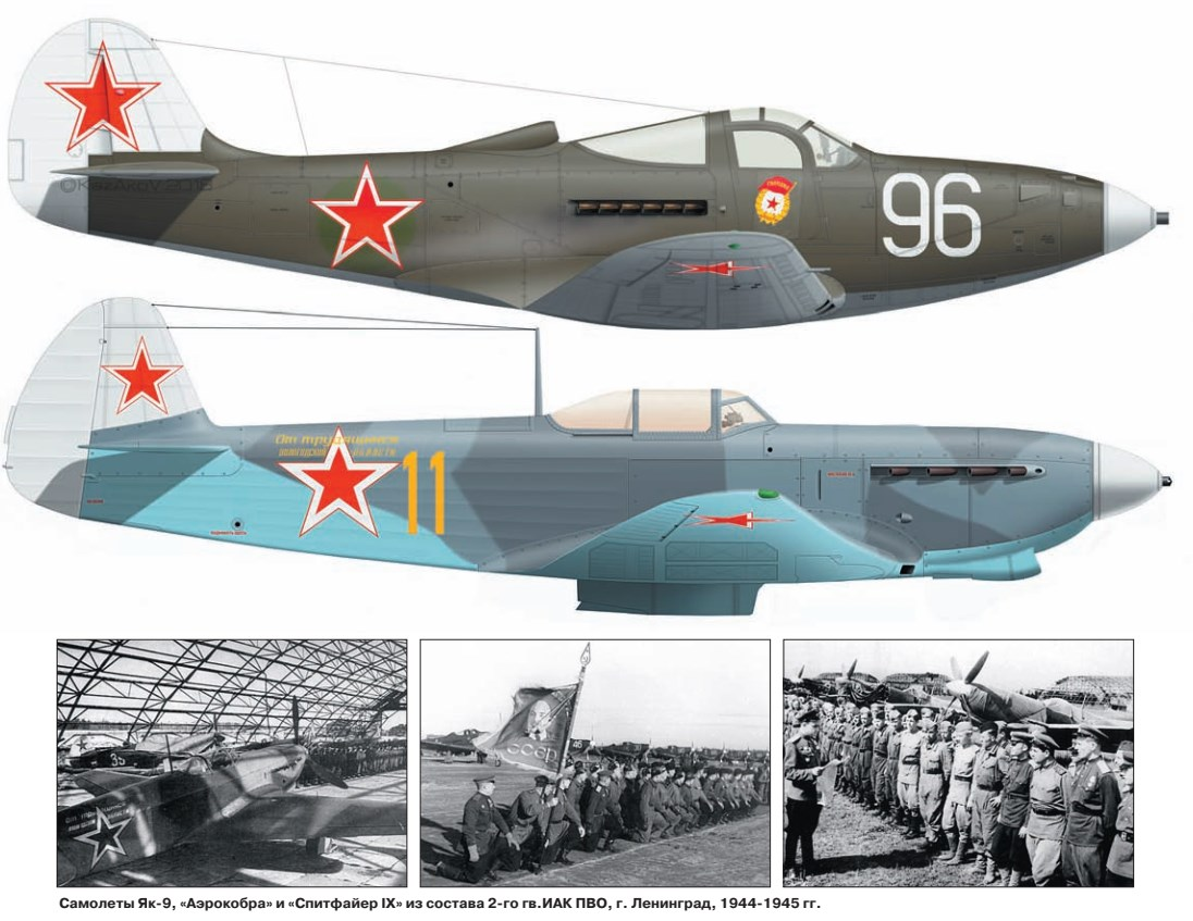 Axis and Soviet air operations during Operation Barbarossa